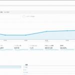 【追記アリ】ページ解析がなくなった!Google アナリティクスの新UIが反映されてきているので現時点でわかる変更点などを