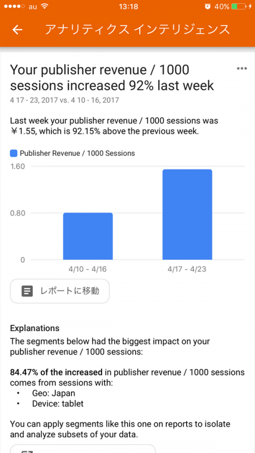 08.publisher revenue